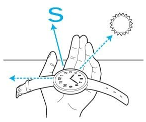時計で方角を知る