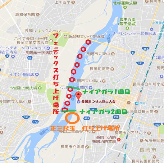 長岡 打ち上げ場所